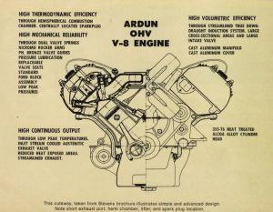 ARDUN OHV Cutaway